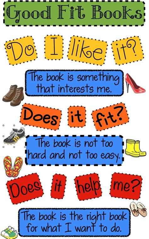 the fit books zeek s zoo anchor charts
