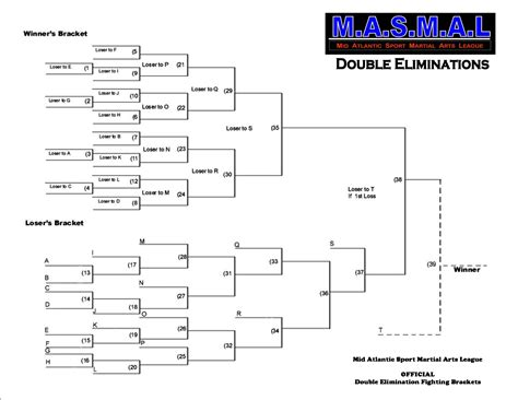 tournament table template tournament brackets using only html tables and css stack