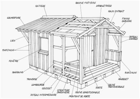 comment construire une cabane bricobistro