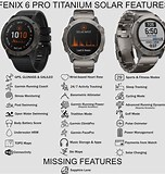 Image result for What is the difference between Fenix and Fenix 6?. Size: 152 x 160. Source: 5krunning.com
