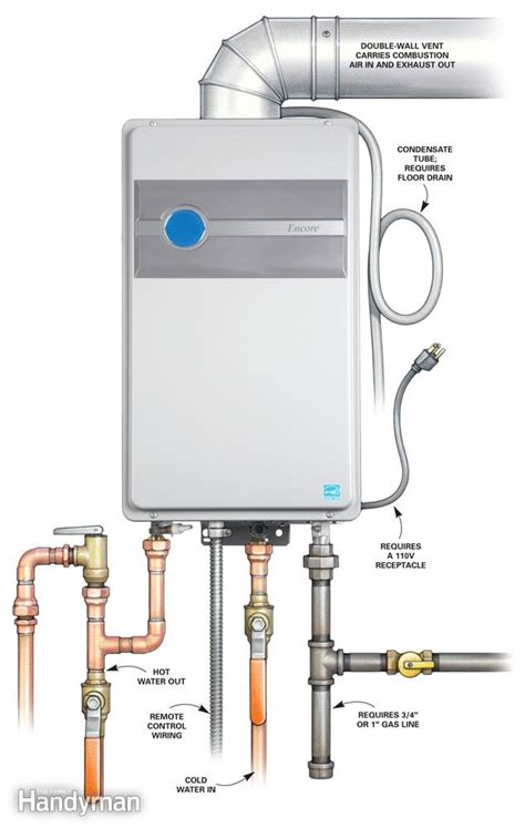 Plumbing Tankless Water Heater by Plumbing Tankless Water Heaters