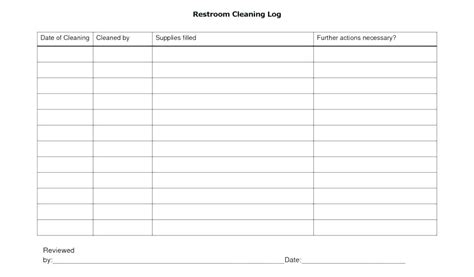 Warehouse Housekeeping Checklist Template Theworldtome Co Warehouse Cleaning Schedule Template Excel