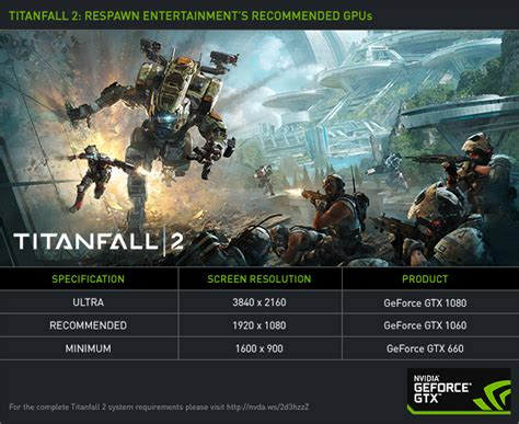 Nvidia Design Garage titanfall 2 watch 4k 60 fps pc gameplay amp see the pc