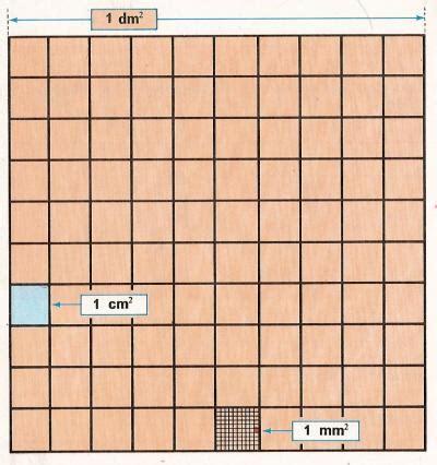 cuanto es un metro cuadrado medidas de superficie que las matematicas sistema