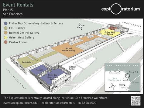 event management layout event planning resources exploratorium