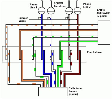 telephone patch panel wiring diagram wiring diagrams