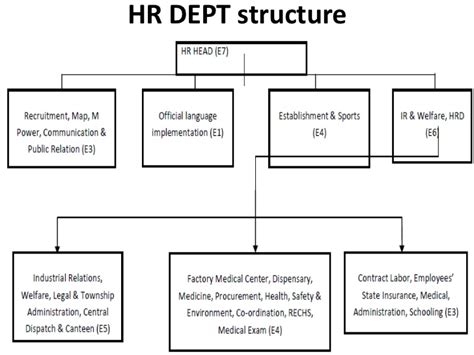 Management Paradise Mba Hr Project by Mba Hr Project