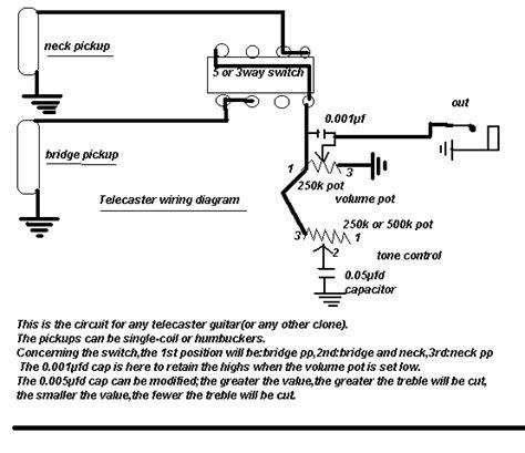 cub cadet 2185 wiring diagram cub free engine image for