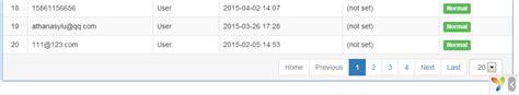 yii2 ajaxcrud extension yii php framework yii2 widget linkpager extensions yii php framework