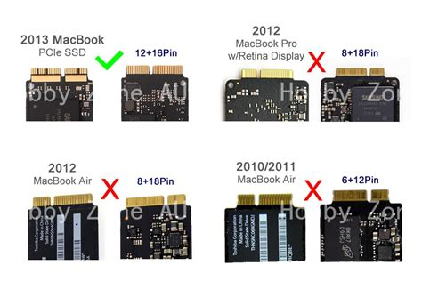 All You Need Book Casing Zenfone 6 advice needed for mac pro 2013 2014 ssd macrumors forums