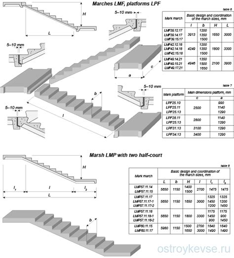 Typical House Floor Plan Dimensions prefabricated reinforced concrete stairs stair kosour