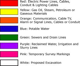 what does the color black in the bible what do the colors and utility markers