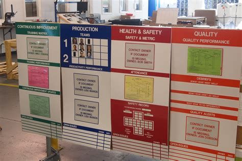 Health Center Floor Plan by Scoreboards Gallery Visual Workplace Inc