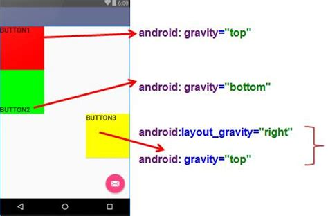 android relativelayout gravity android gravity