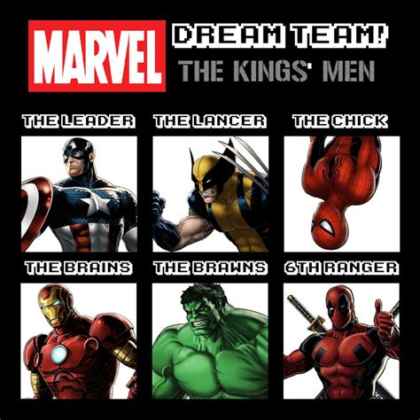 Memes Marvel - marvel dream team meme exle by dreamchallenger on