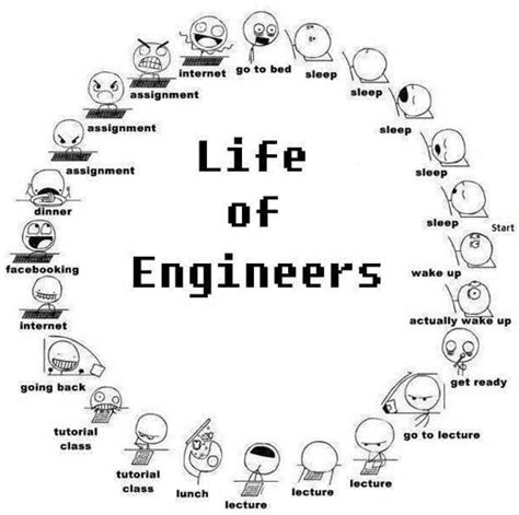 design engineer life 25 hilarious memes every indian engineer identifies with