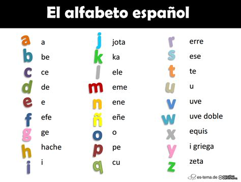 el alfabeto alphabet 0769647596 actividades para aprender el alfabeto espa 241 ol espagnol alphabet espagnol et alphabet