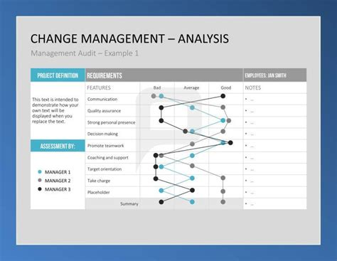 change management plan template tomu co