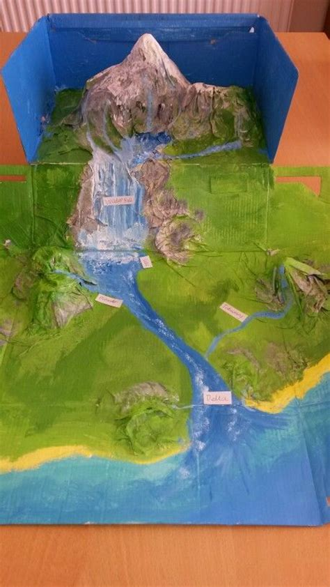 river thames journey from source to mouth river model science models pinterest rivers and models