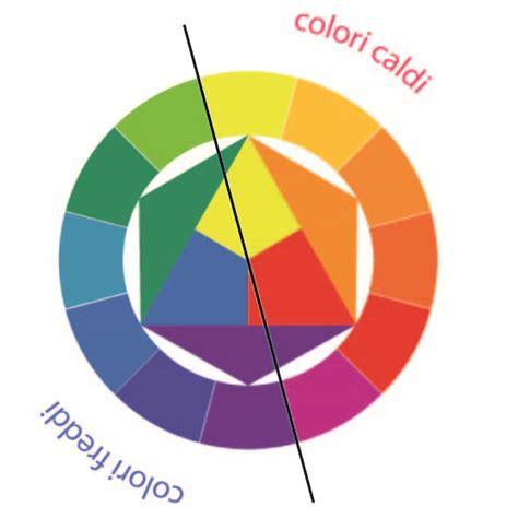 I Colori Freddi by Disegno Colori Caldi Freddi Salto Toro Prof