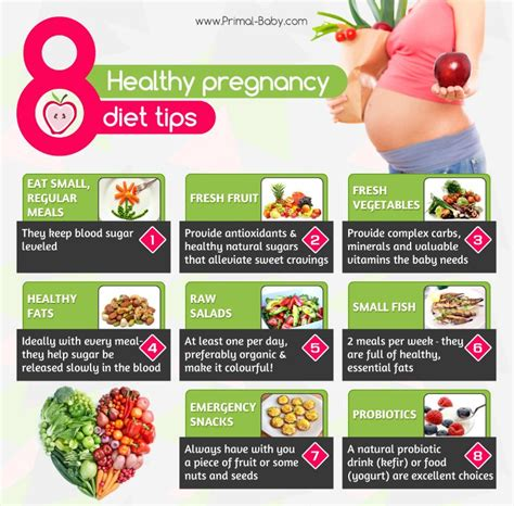 7 Tips On A Healthy Pregnancy by Maha My Pregnancy Diet Recipes What To Eat
