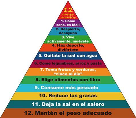 diario alimentare pro edici 211 n premios 2012 estrategia naos agencia espa 209 ola de