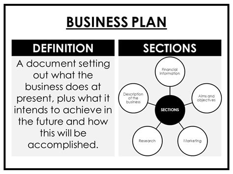 company layout meaning unit 1 starting a business ppt video online download