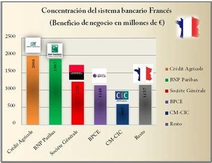 bancos alemanes en espa a 191 c 243 mo est 225 n de concentrados los principales sistemas
