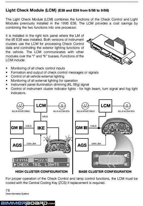 e90 fuse box diagram wiring diagram