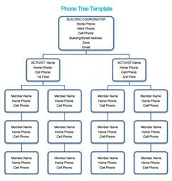 phone tree template phone tree template excel bestsellerbookdb