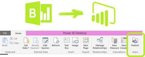 pro power bi desktop books power bi desktop designer vs excel rematch powerpivotpro