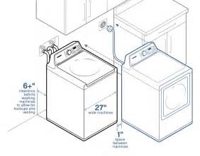 amazing Washing Machine Size Guide #1: consumer-reports-dryers-size.jpg