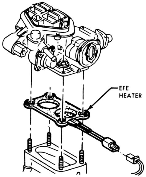repair guides carbureted fuel system carburetor
