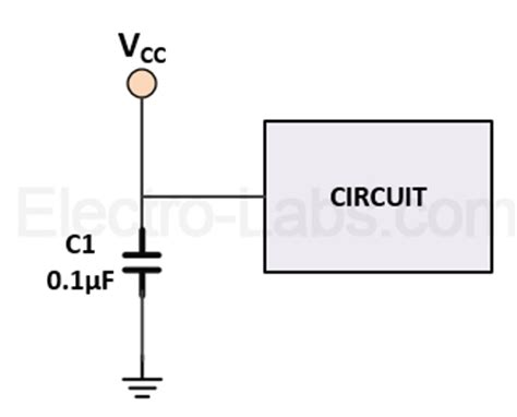 what is a bypass capacitor what are bypass capacitors 28 images bypass capacitor latiful hayat what is a bypass