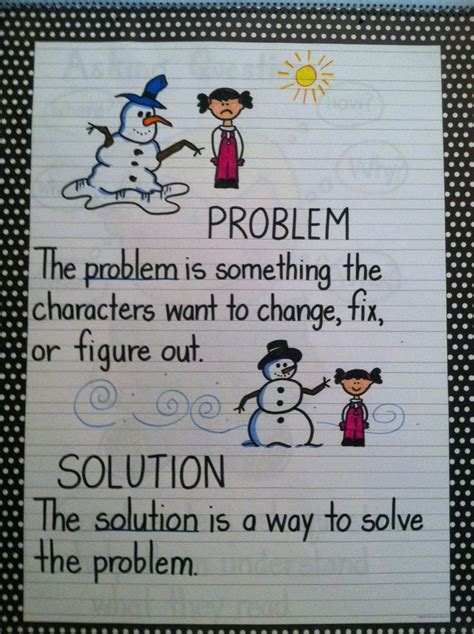 problem solution picture books problem solution anchor chart social skills