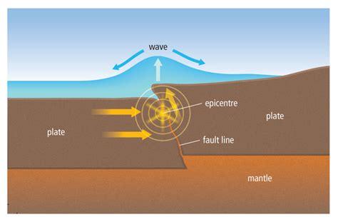 earthquake diagram diagram related keywords diagram
