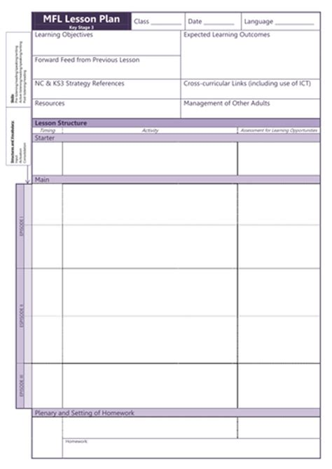 lesson preparation template mfl lesson plan template ks3 by judodan teaching