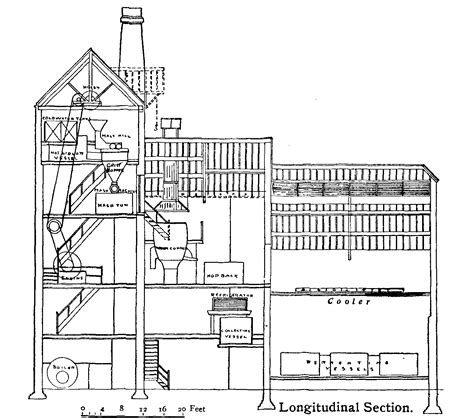 Victorian House Plans Free file brewing 1 png wikimedia commons