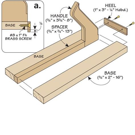 top notch woodworking top notch push block woodsmith tips shop projects