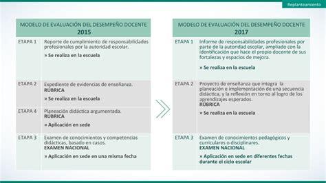 evaluaciones de desempeo docente 2016 cambios principales en el modelo de evaluaci 243 n del
