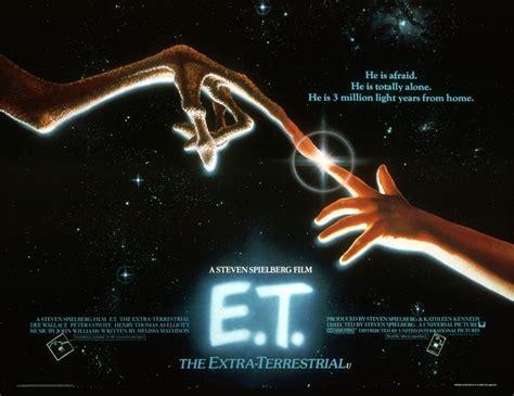 film et the best 80s sci fi film posters bfi