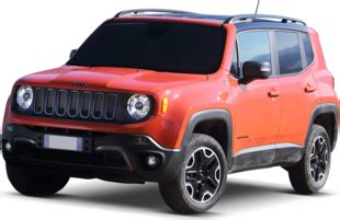al volante prezzi usato jeep auto storia marca listino prezzi modelli usato e