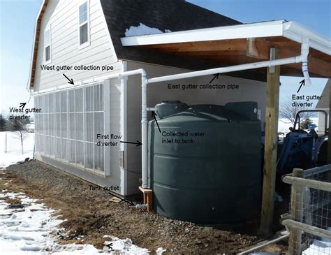 Plumbing Rainwater Tanks Into House by A Medium Sized Water Collection System Collection