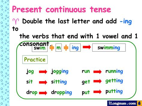 write the pattern of present continuous tense revision present tense present continuous tense ppt