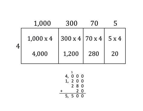 math worksheets expanded form decimals expanded form