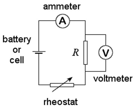 which of the following diagrams show three resistors connected in series choose all that apply experiment to determine the resistance of a wire techknow wiki