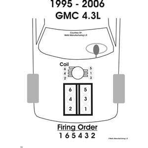 1989 gmc jimmy spark wiring diagram 5 7 44 wiring