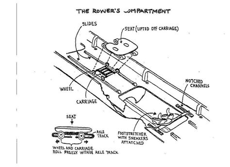 cheap sculling boat 17 best ideas about rowing scull on pinterest rowing