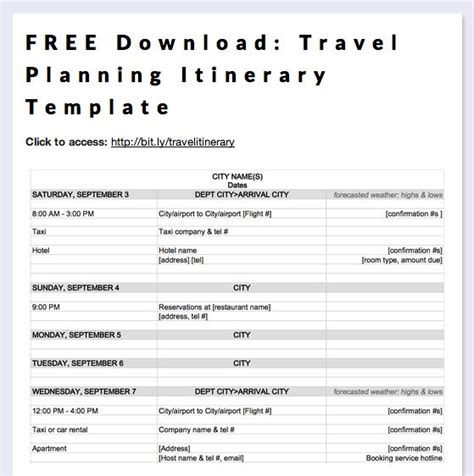 travel planning itinerary template  megan