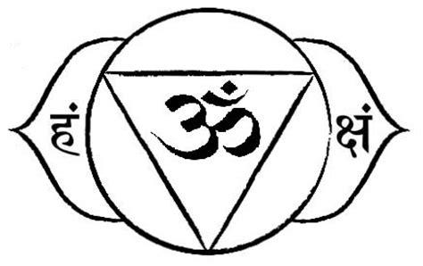 third eye chakra tattoo ajna chakra the third eye chakra intuition